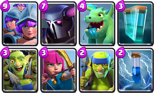PEKKA and Three Musketeers deck
