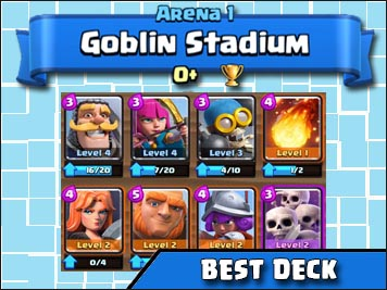 The best deck for Arena 1