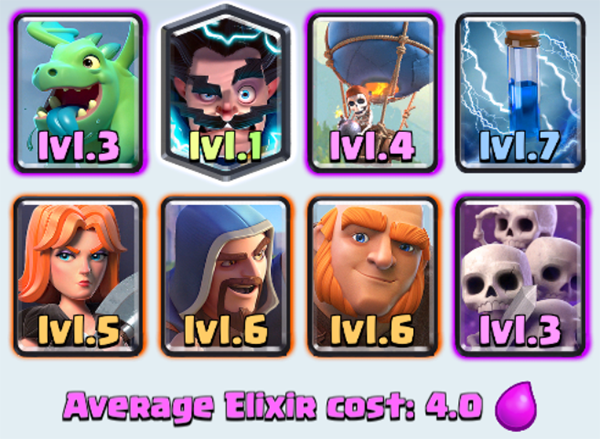 Arena 8 best Giant and Balloon deck
