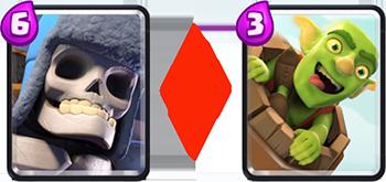 Giant skeleton and goblin barrel