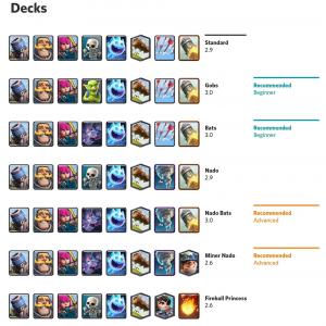 Best Mortar decks