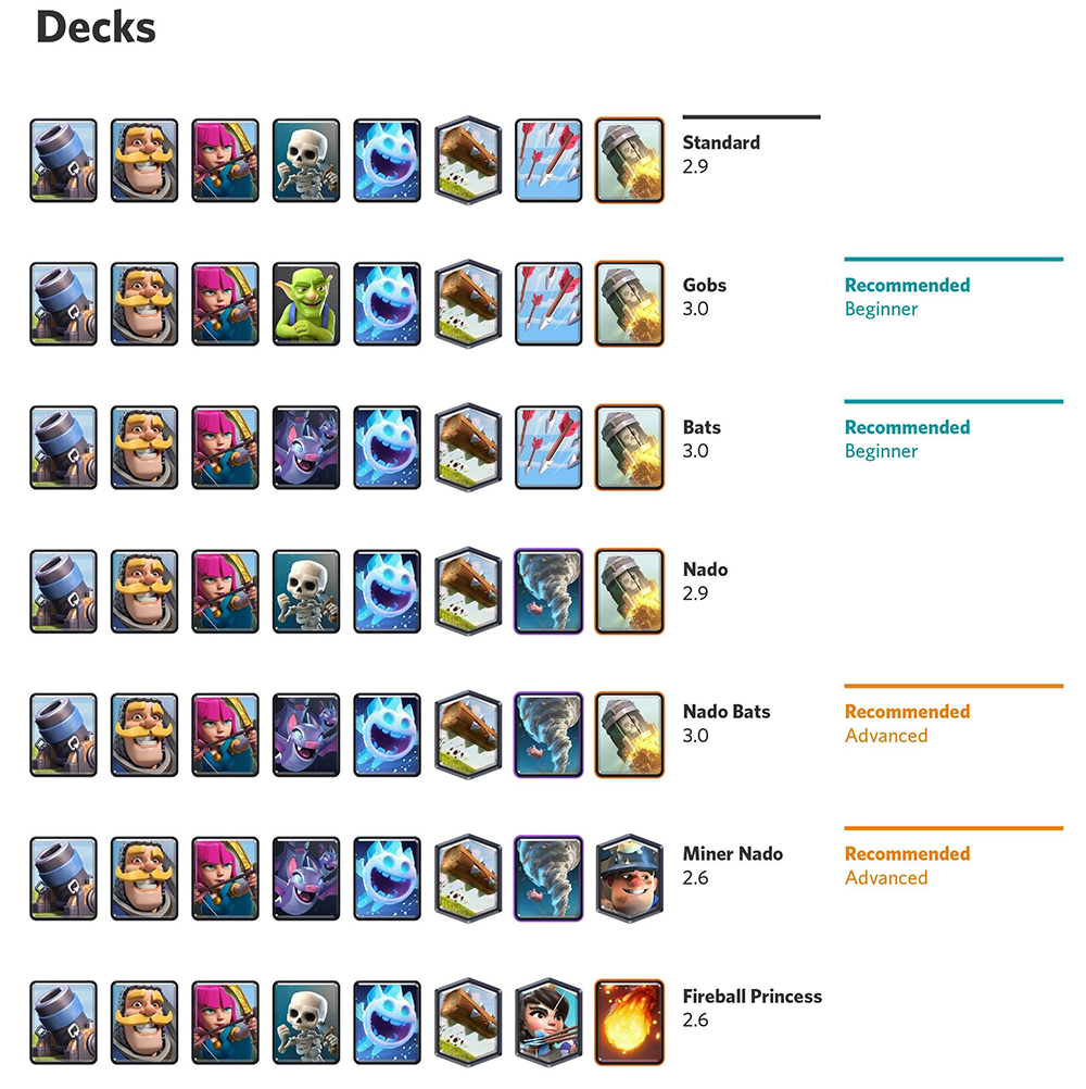 Best Mortar decks